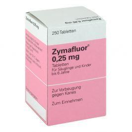 Zymafluor 025 mg tabletki