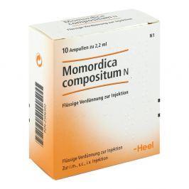 Momordica Comp. N Amp.